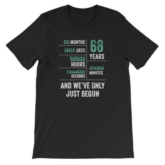 68 Years And We've Only Just Begun Funny Birthday