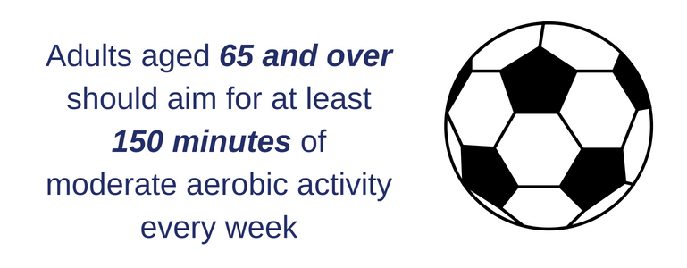 Middletons image of a football. Text reads: Adults aged 65 and over should aim for at least 150 minutes of moderate aerobic activity every week