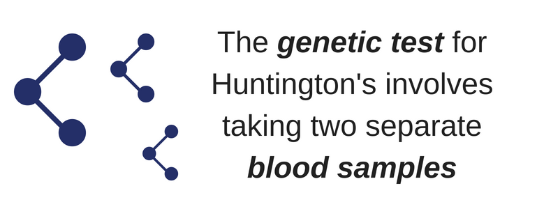 Middletons banner. Text reads the genetic test for Huntington's involves taking two separate blood samples.