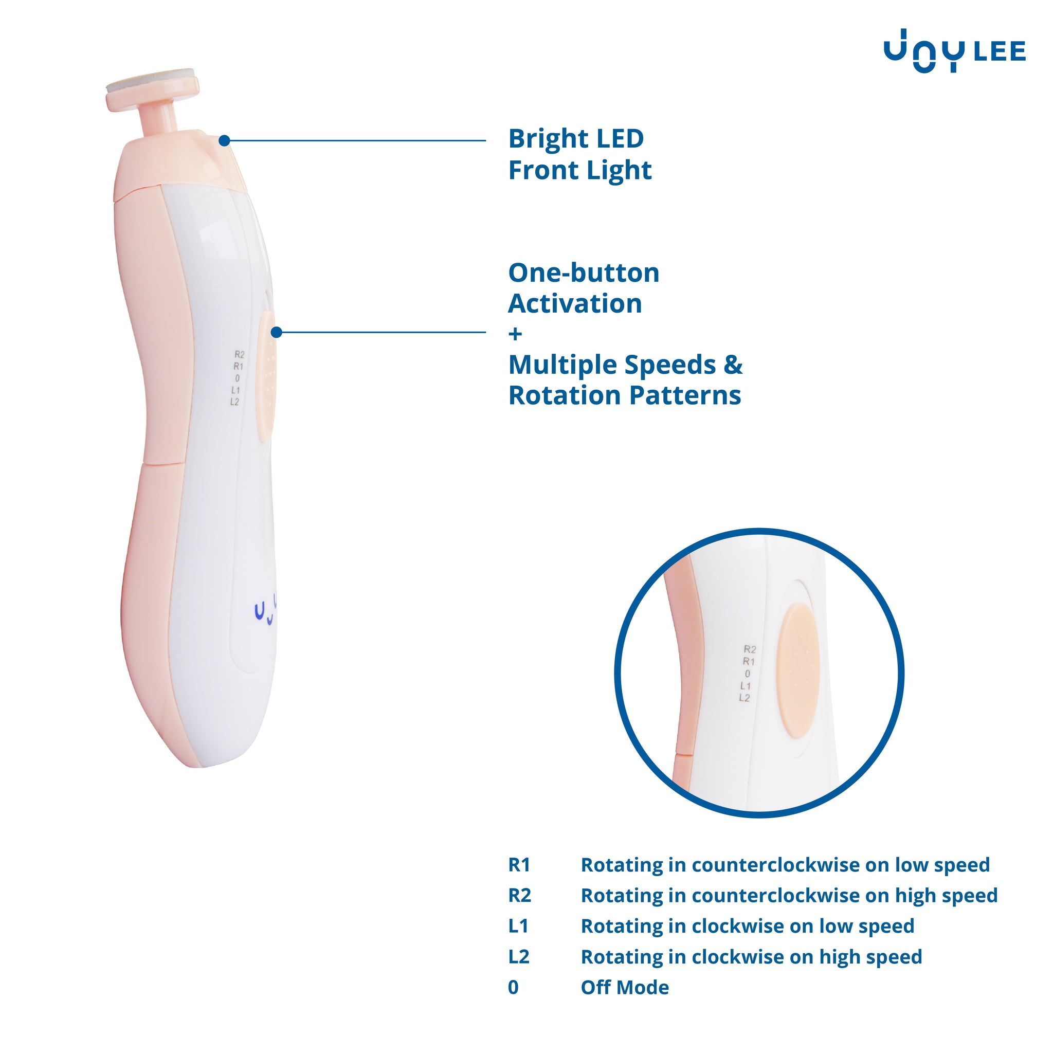 joylee nail trimmer introduction parts
