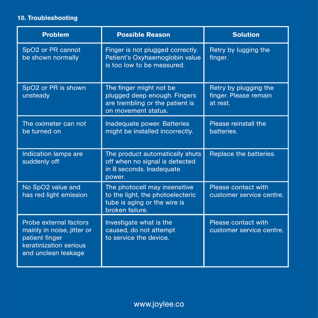 medical pulse oximeter guideline troubleshooting
