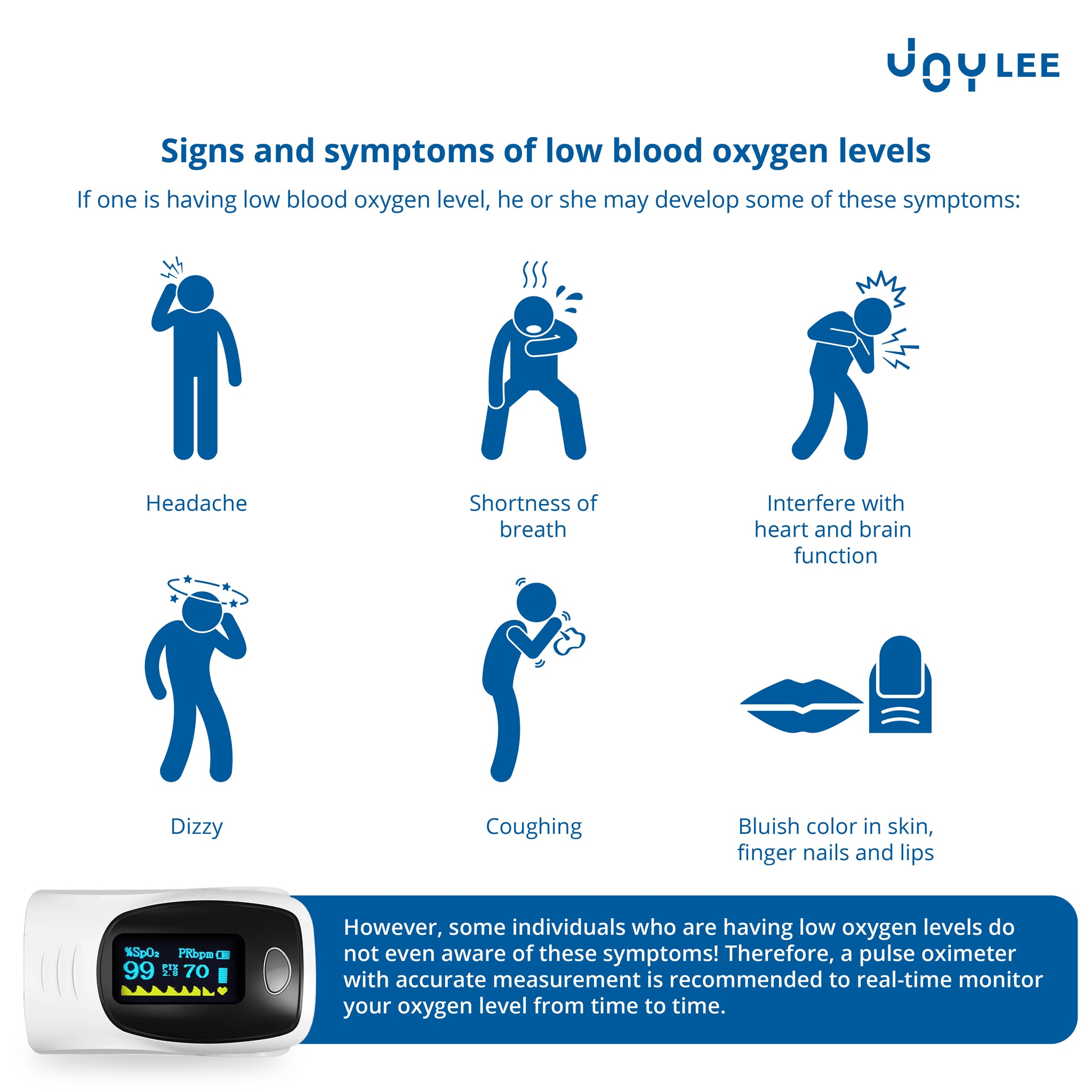 sign and symptoms of low blood oxygen saturation level