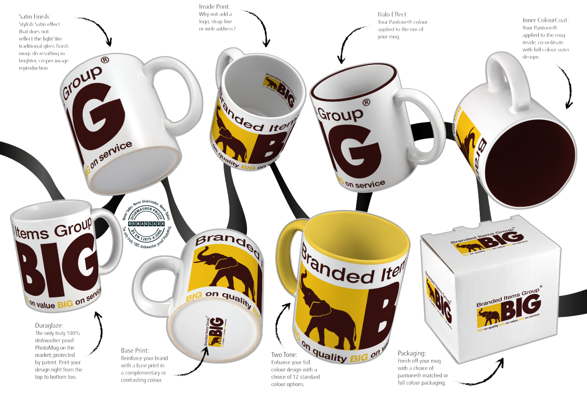 Don't be a mug!  Branded Drinkware really works.
