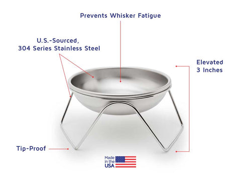 Cat bowl stand benefits
