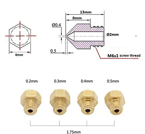 4 pack 1.7mm Nozzles