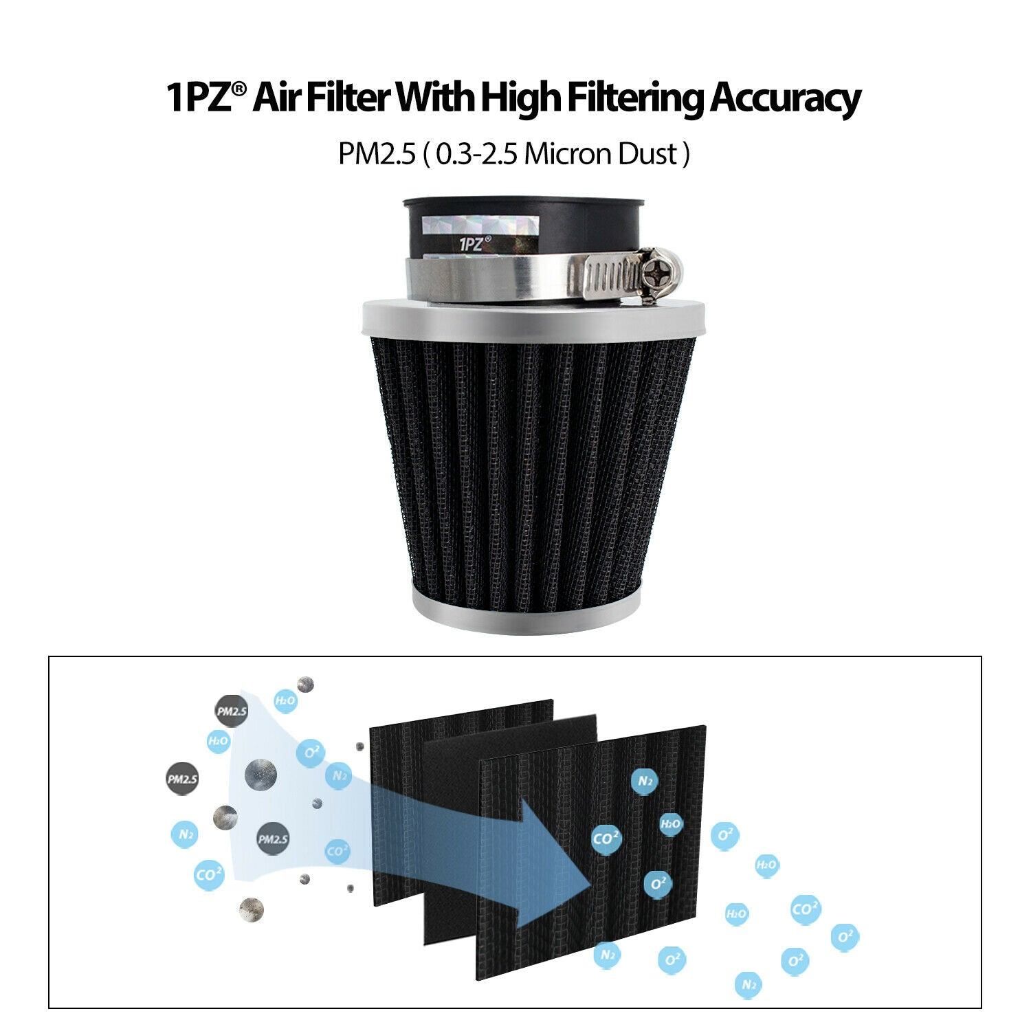 2 Air Intake Filter Pod Cleaner 52/53/54mm Washable BMW R45 R65 R80 Motorcycle