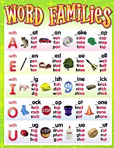 Poster: Word Families