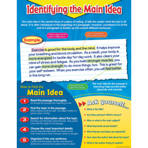 Poster: Identifying the Main Idea