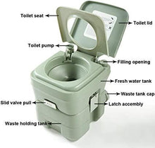 Outdoor 5.3 Gallon 20L Flush Travel Camping Portable Toilet for Hinking Boating Caravan Campsite Hospital Greenish Gray