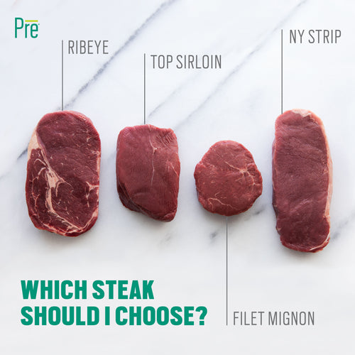 lineup of different steaks with names under them. Ribeye, NY strip, Filet Mignon, or Top Sirloin.
