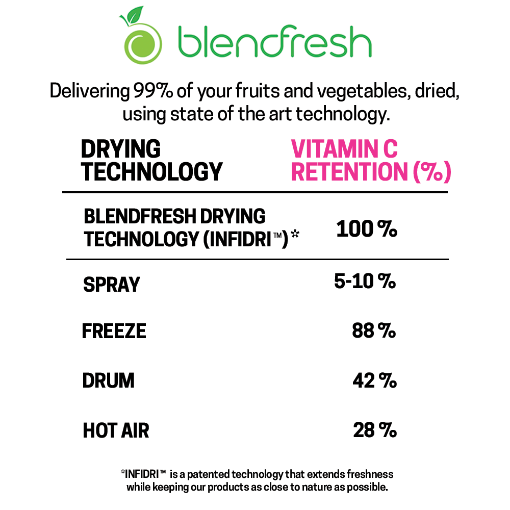 Blendfresh Orange Fruit & Vegetable Fusion