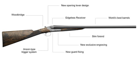 Beretta 486 MARC NEWSON Shotgun