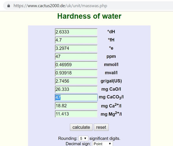 Water hardness calculator