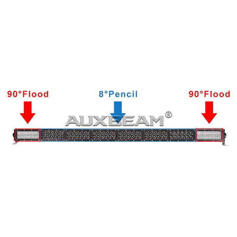 "Auxbeam 50"" 480w (Phantom) Straight Combo Beam LED Light Bar - Hellfire Offroad Lighting"