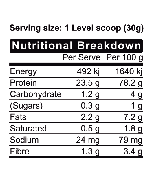 R3 Protein Vegan protein chocolate flavour nutritional breakdown