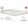 "Viro Basic Spring Mattress (3.5 Feet Super Single Size x 9"" Thickness)"