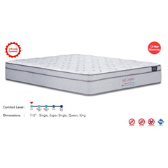 Viro Soft Comfort Pocketed Spring Mattress (5 Feet Queen Size x 11.5