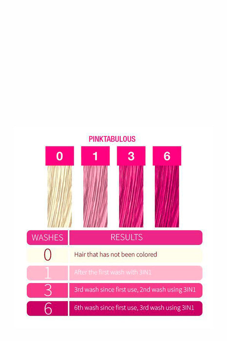 Punky Colour 3-in-1 Colour Depositing Shampoo & Conditioner 250ml - Pinktabulous
