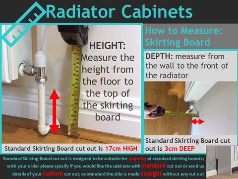 RadiatorCoversShop Distinct Kids Bespoke Radiator Cabinets Measuring Instructions - skirting board cut out