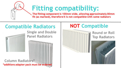 Distinct Designs information on what radiators are compatible with the Radiator Covers