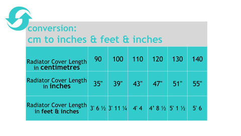 RadiatorCoversShop Conversion Table from Centnemeters into Inches and Feet & Incher