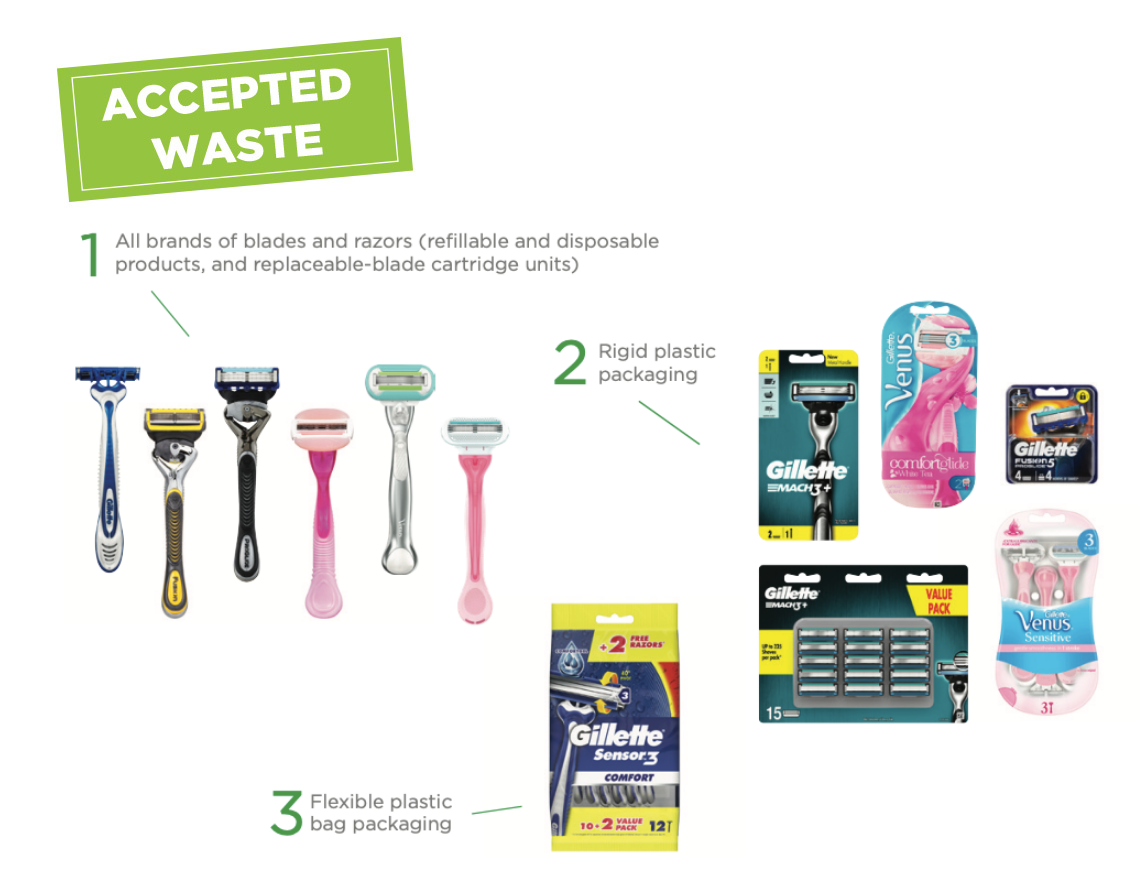 Terracycle-Australia-How-To-Recycle-Used-Disposable-Razors