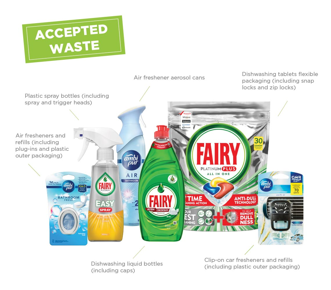 Terracycle Dish and Air Care Recycling Program