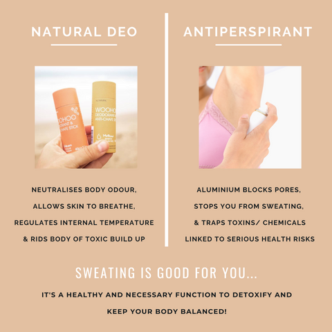 Why-you-should-change-from-antiperspirant-to-a-natural-deodorant