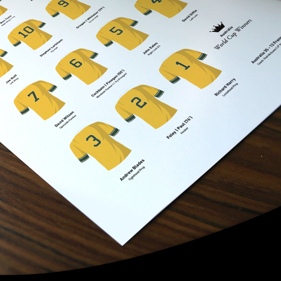 Australia Rugby Union 1999 World Cup Winners Team Print - Good Team On Paper