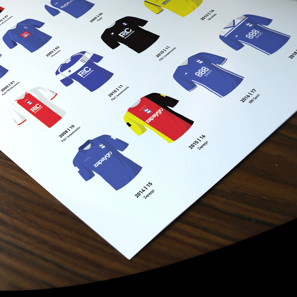 Birmingham Classic Kits Football Team Print - Good Team On Paper
