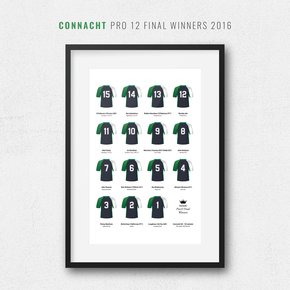 Connacht Rugby Union 2016 Pro 12 Final Winners Team Print - Good Team On Paper