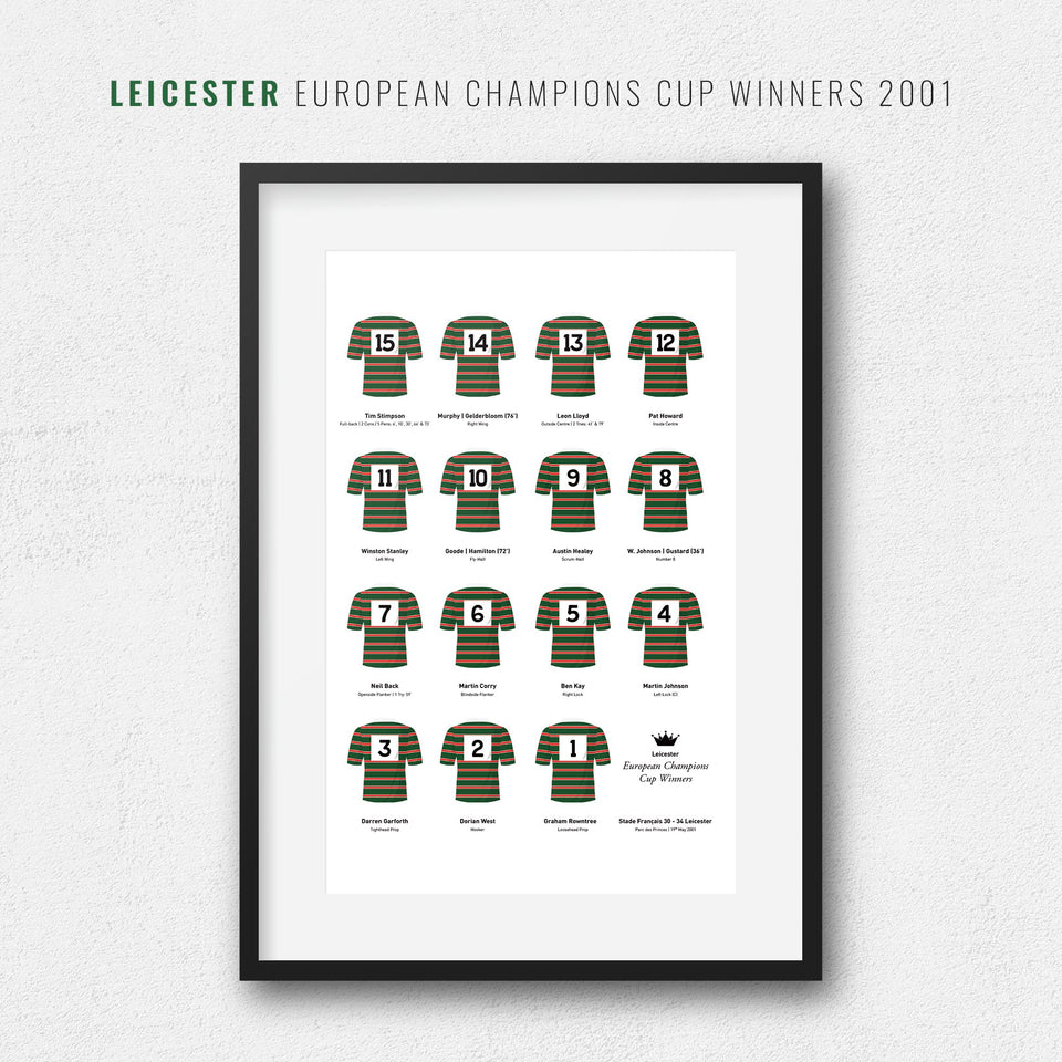 Leicester Rugby Union 2001 European Champions Cup Winners Team Print - Good Team On Paper