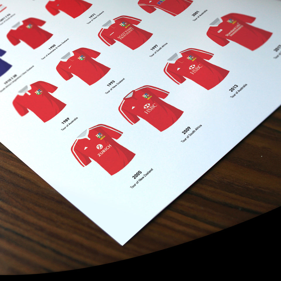Lions Rugby Union Classic Kits Rugby Union Team Print