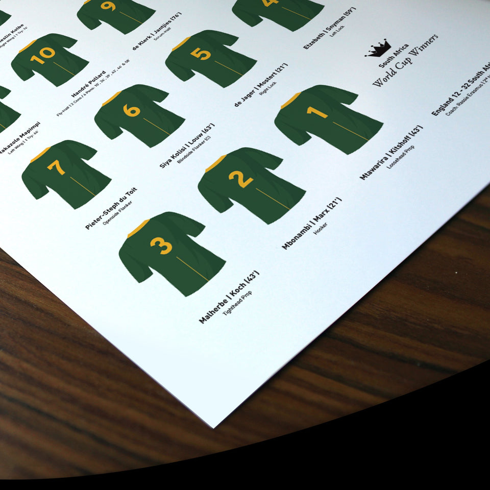 South Africa Rugby Union 2019 World Cup Winners Team Print - Good Team On Paper