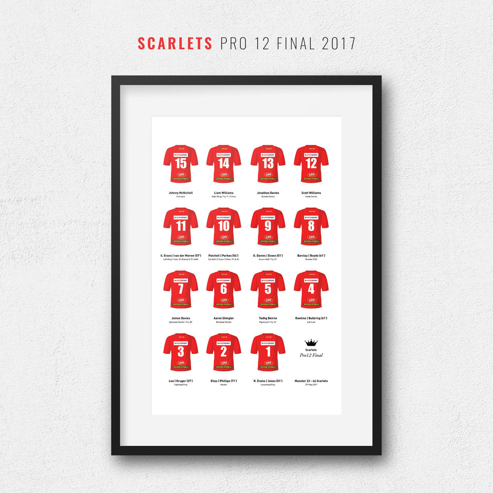 Scarlets Rugby Union 2017 Pro 12 Final Winners Team Print - Good Team On Paper