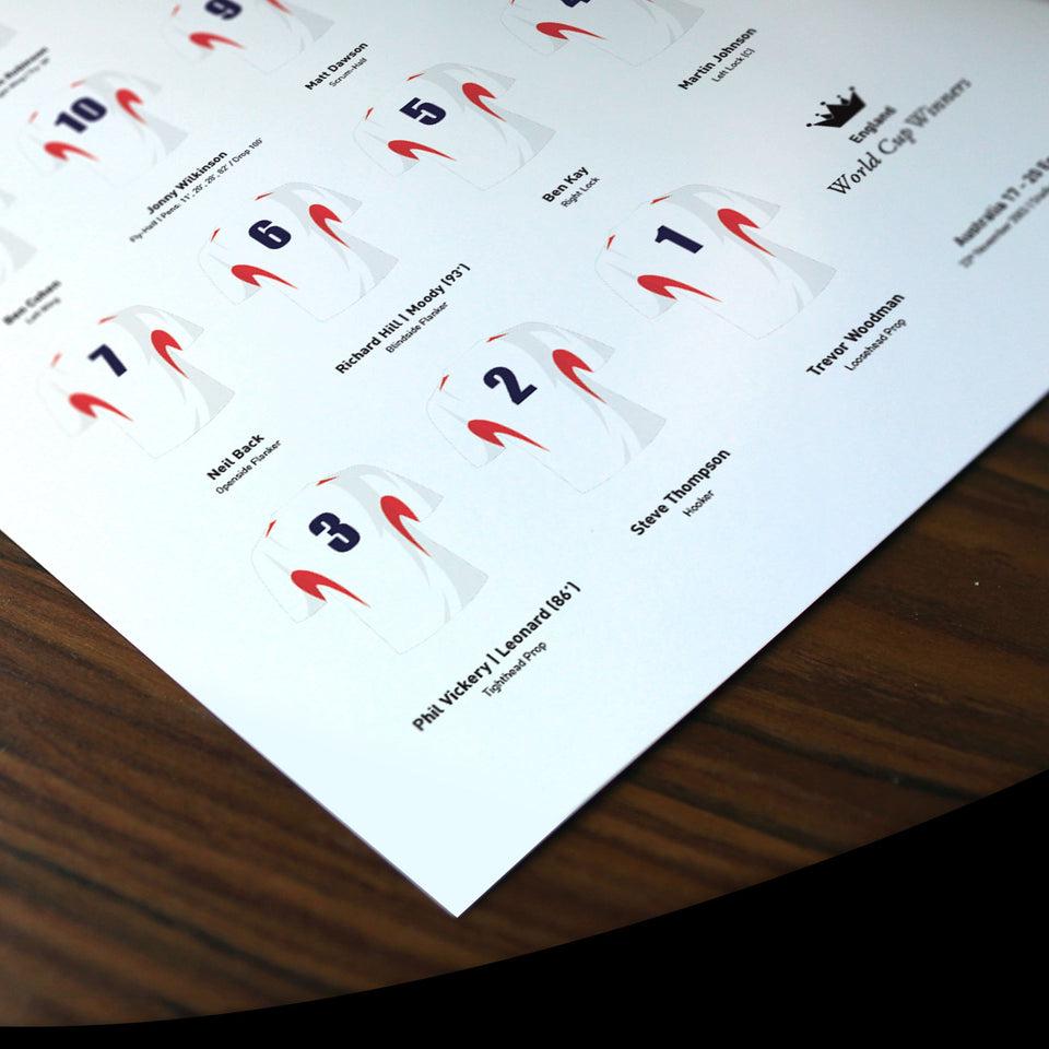 England Rugby Union 2003 World Cup Winners Team Print - Good Team On Paper