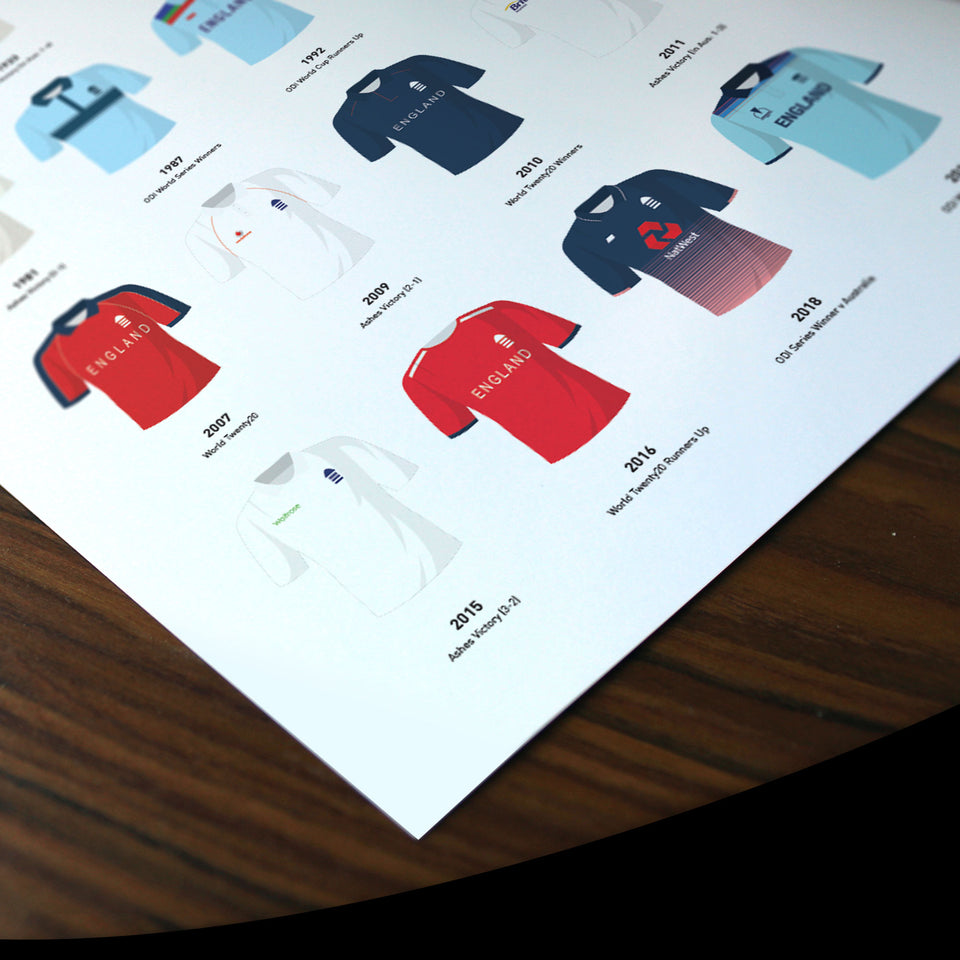 England Classic Kits Cricket Team Print