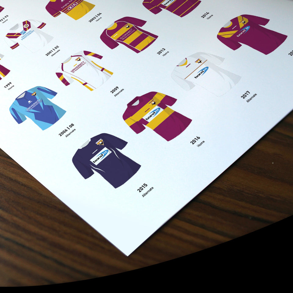 Huddersfield Classic Kits Rugby League Team Print