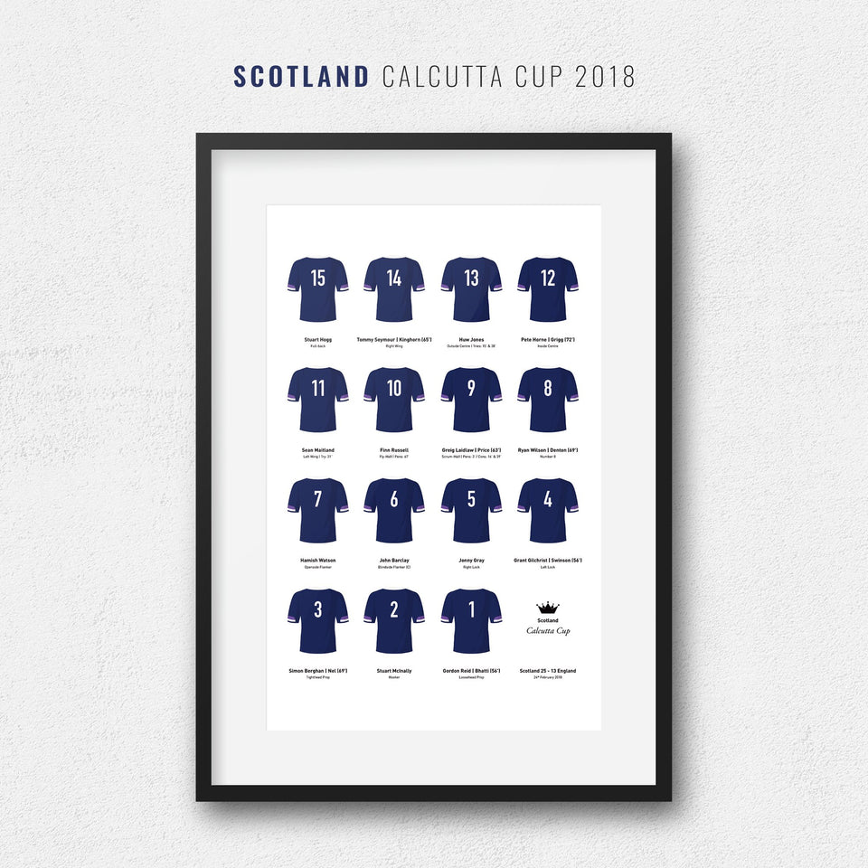 Scotland Rugby Union 2018 Calcutta Cup Winners Team Print - Good Team On Paper