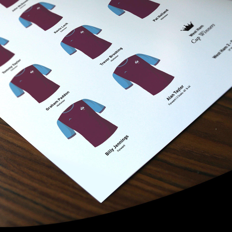 West Ham 1964 Cup Winners Football Team Print