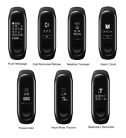 Mi Band 4 Smart Wristband by Xiaomi: 7 function Activity Tracker and Messaging Reminder