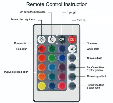 remote 24 key color changing light strips