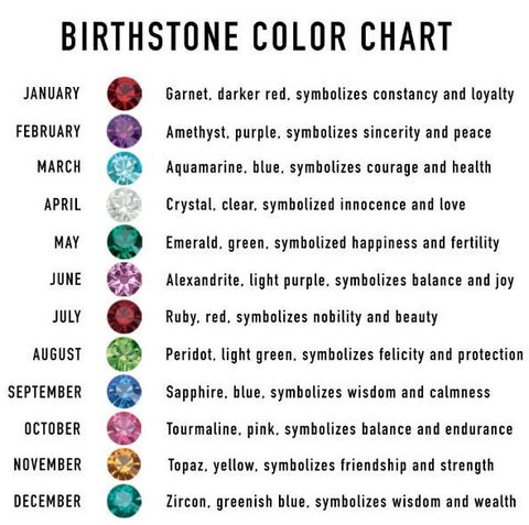 birthstone necklace chart