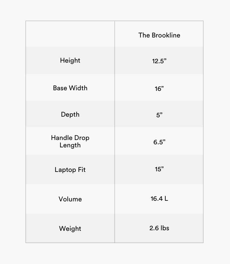 The Brookline Dimensions and Weight table