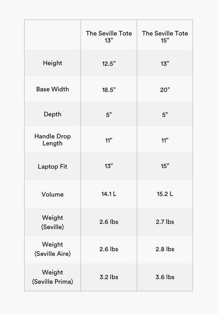 The Seville Dimensions and Weight table