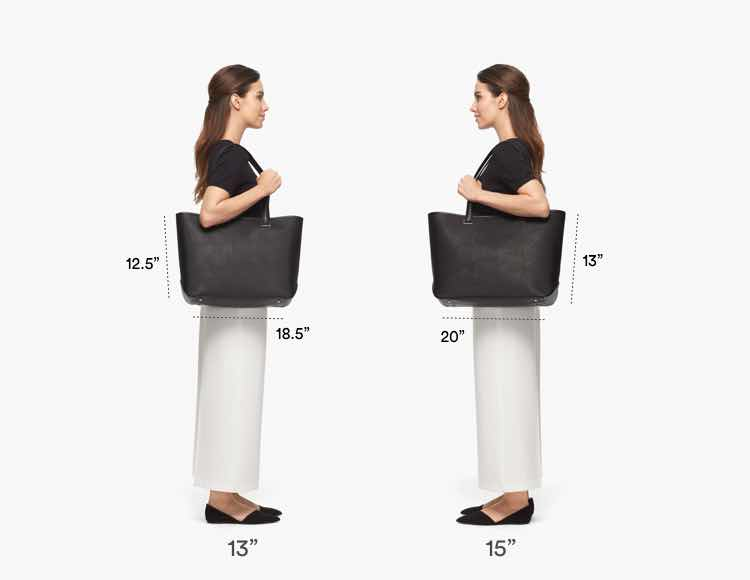 The Seville Tote Average Fit Guide 2