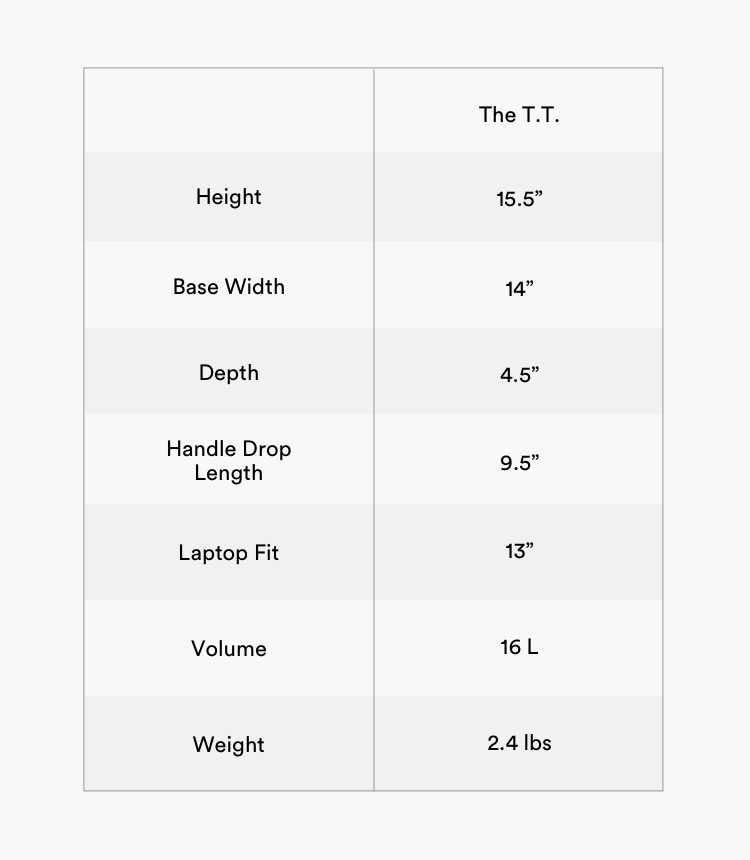 The T.T. Dimensions and Weight table