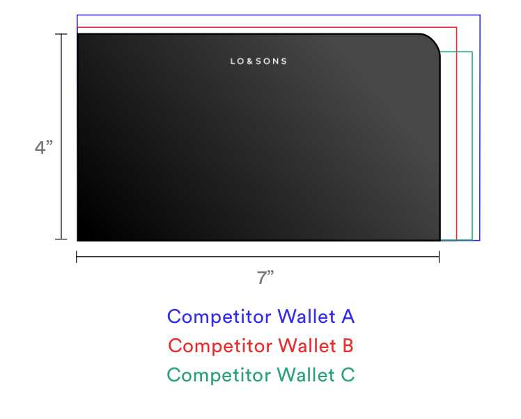 Leather Wallet dimensions
