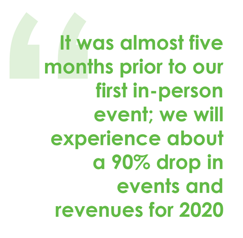 For 2020, it was almost five months prior to our first in-person event; we will experience about a 90% drop in events and revenues for 2020.