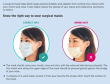 Size Small - Level 1 Procedure Masks (Box of 50) by Zopec Medical